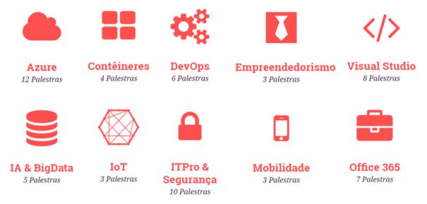 palestras_blog